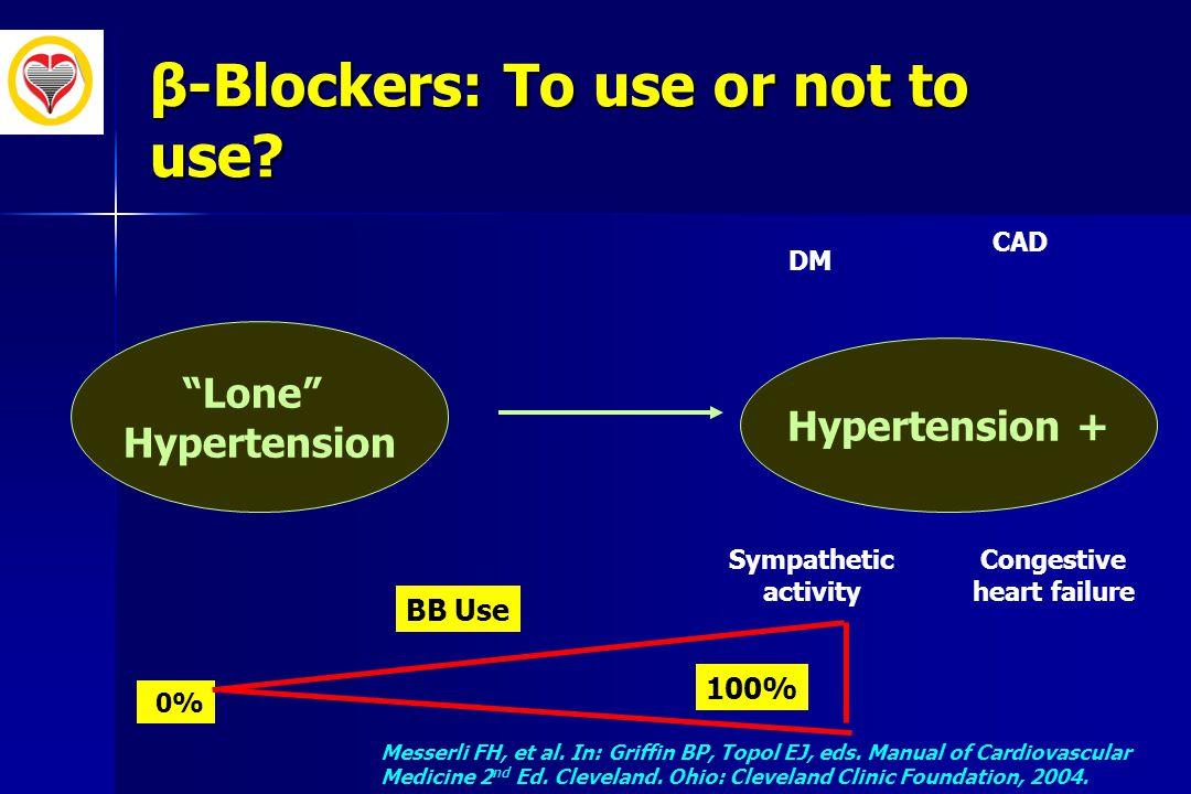 """β-Blockers: To use or not to use? """"Lone"""" Hypertension Hypertension + DM CAD Sympathetic activity Congestive heart failure 0% 100% Messerli FH, et al."""