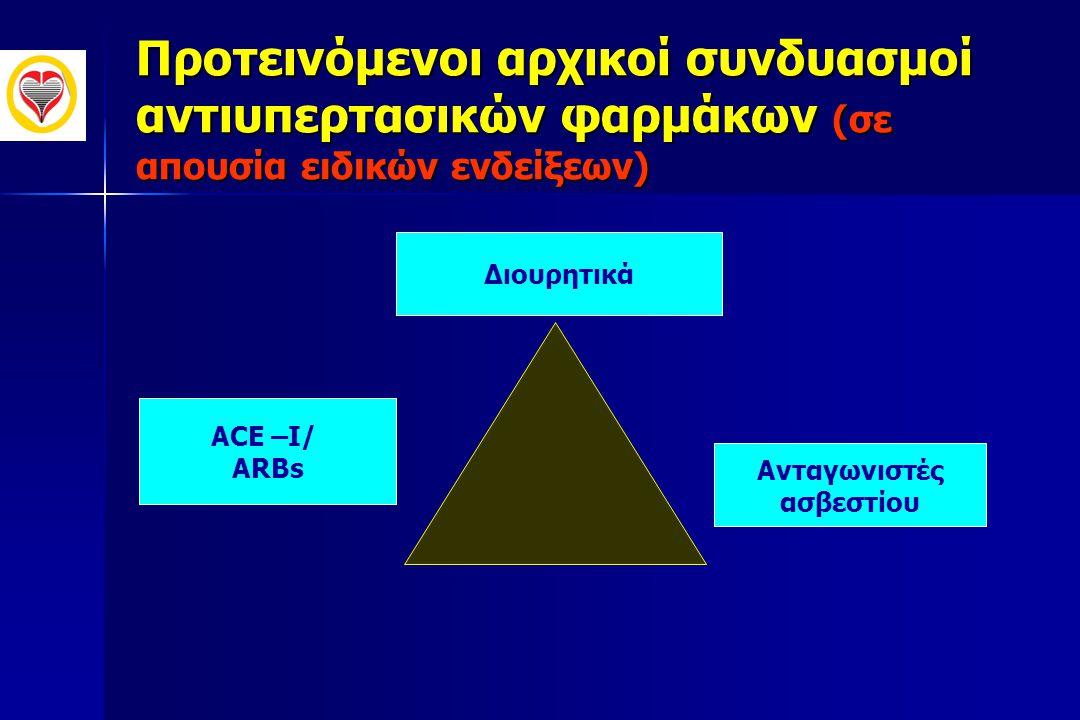 Προτεινόμενοι αρχικοί συνδυασμοί αντιυπερτασικών φαρμάκων (σε απουσία ειδικών ενδείξεων) Διουρητικά ACE –Ι/ ARBs Ανταγωνιστές ασβεστίου