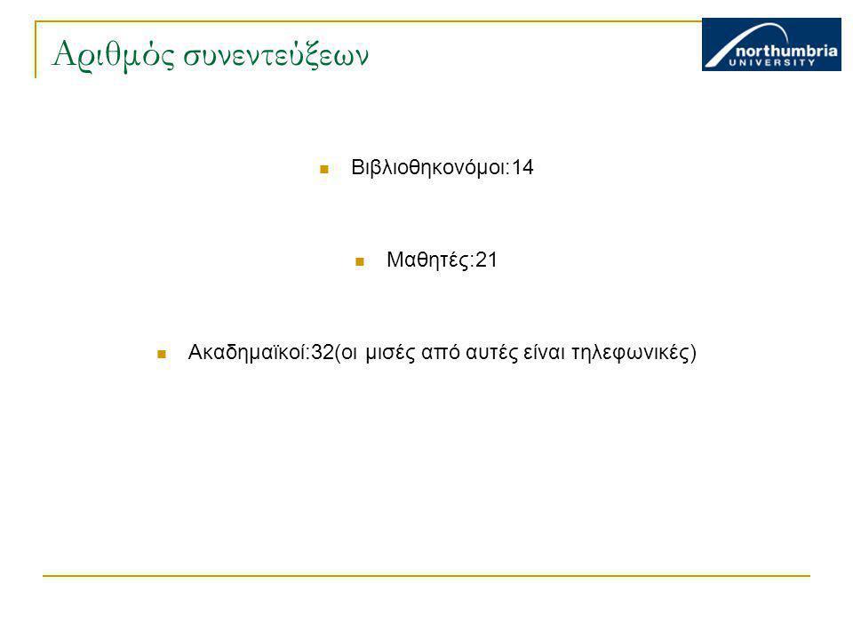 Αριθμός συνεντεύξεων  Βιβλιοθηκονόμοι:14  Μαθητές:21  Ακαδημαϊκοί:32(οι μισές από αυτές είναι τηλεφωνικές)
