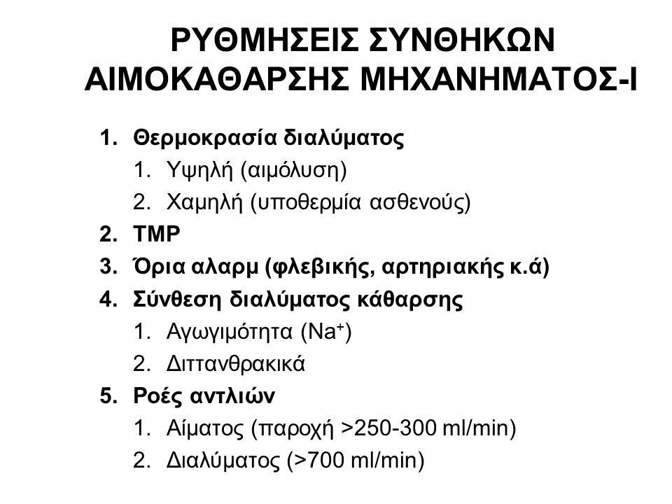 ΡΥΘΜΗΣΕΙΣ ΣΥΝΘΗΚΩΝ ΑΙΜΟΚΑΘΑΡΣΗΣ ΜΗΧΑΝΗΜΑΤΟΣ-Ι 1.Θερμοκρασία διαλύματος 1.Υψηλή (αιμόλυση) 2.Χαμηλή (υποθερμία ασθενούς) 2.TMP 3.Όρια αλαρμ (φλεβικής,