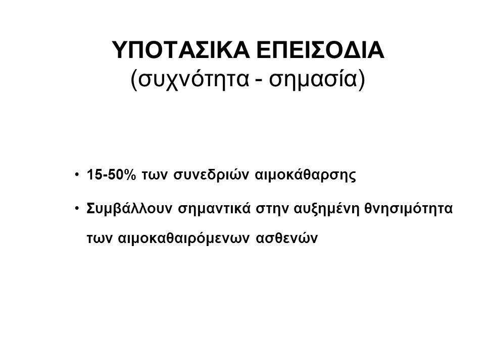 ΥΠΟΤΑΣΙΚΑ ΕΠΕΙΣΟΔΙΑ (συχνότητα - σημασία) •15-50% των συνεδριών αιμοκάθαρσης •Συμβάλλουν σημαντικά στην αυξημένη θνησιμότητα των αιμοκαθαιρόμενων ασθε