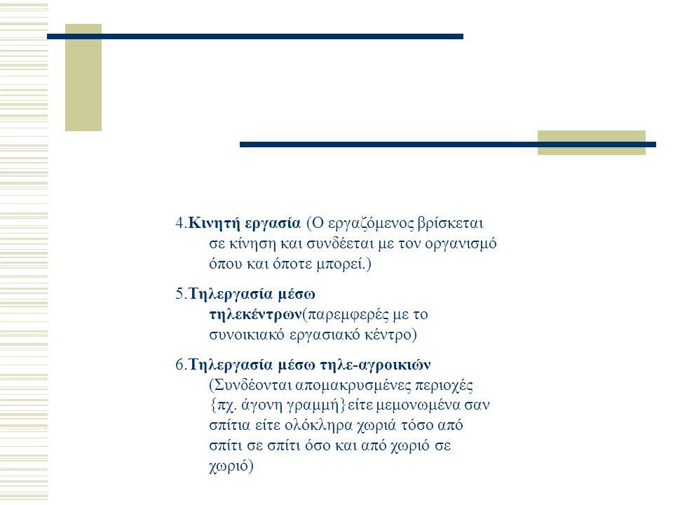 4.Κινητή εργασία (Ο εργαζόμενος βρίσκεται σε κίνηση και συνδέεται με τον οργανισμό όπου και όποτε μπορεί.) 5.Τηλεργασία μέσω τηλεκέντρων(παρεμφερές με το συνοικιακό εργασιακό κέντρο) 6.Τηλεργασία μέσω τηλε-αγροικιών (Συνδέονται απομακρυσμένες περιοχές {πχ.