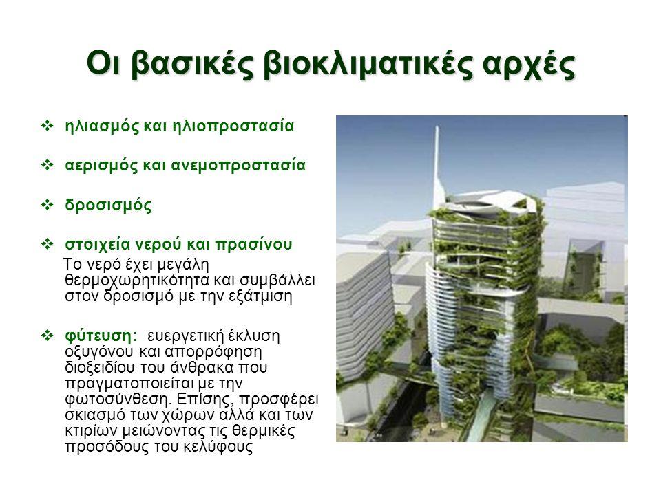 Βελτίωση του μικροκλίματος και εξοικονόμηση ενέργειας γύρω από μία οικοδομή 2.