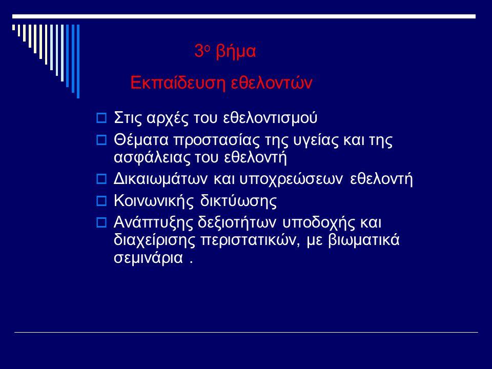 3 ο βήμα Εκπαίδευση εθελοντών  Στις αρχές του εθελοντισμού  Θέματα προστασίας της υγείας και της ασφάλειας του εθελοντή  Δικαιωμάτων και υποχρεώσεω