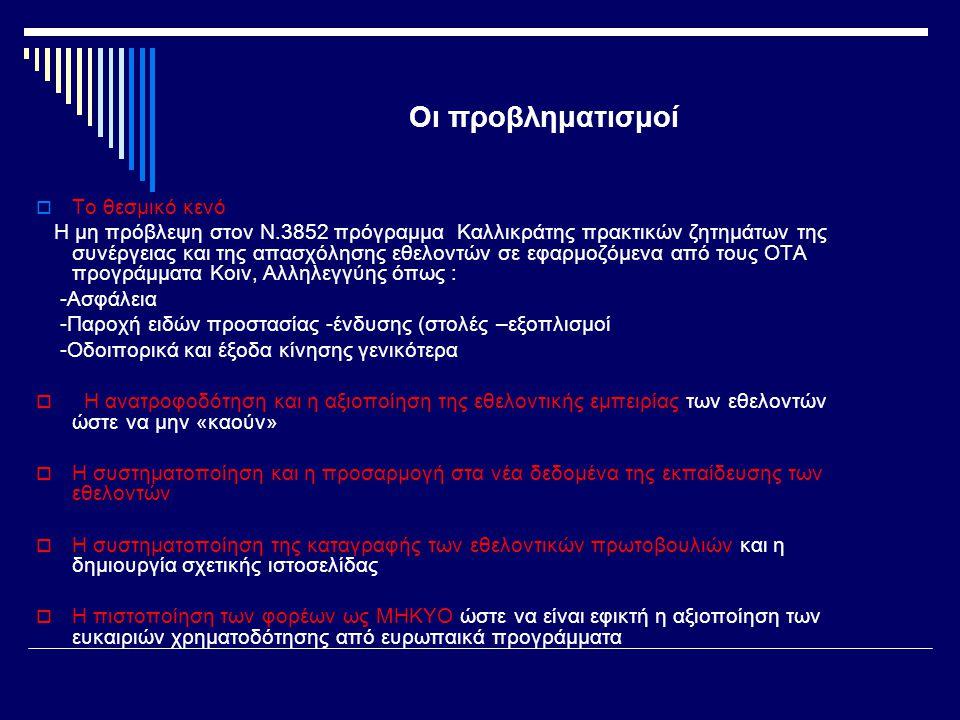 Οι προβληματισμοί  Το θεσμικό κενό Η μη πρόβλεψη στον Ν.3852 πρόγραμμα Καλλικράτης πρακτικών ζητημάτων της συνέργειας και της απασχόλησης εθελοντών σ