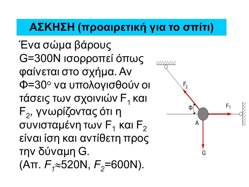 ΑΣΚΗΣΗ (προαιρετική για το σπίτι) Ένα σώμα βάρους G=300Ν ισορροπεί όπως φαίνεται στο σχήμα. Αν Φ=30 ο να υπολογισθούν οι τάσεις των σχοινιών F 1 και F