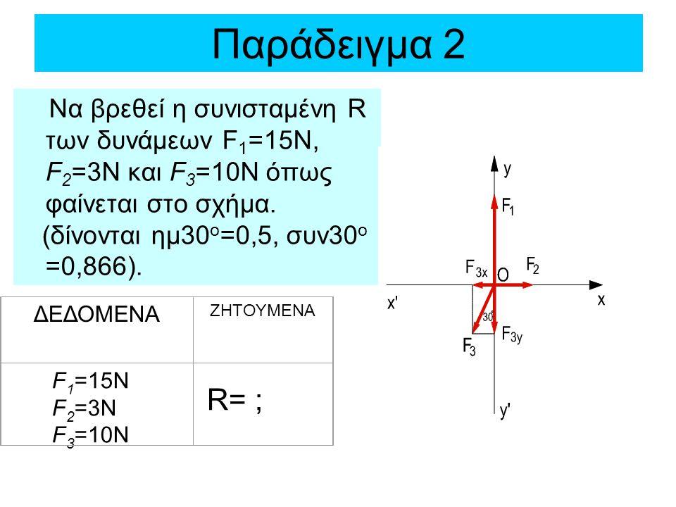 Παράδειγμα 2 Να βρεθεί η συνισταμένη R των δυνάμεων F 1 =15Ν, F 2 =3N και F 3 =10Ν όπως φαίνεται στο σχήμα. (δίνονται ημ30 ο =0,5, συν30 ο =0,866). ΔΕ