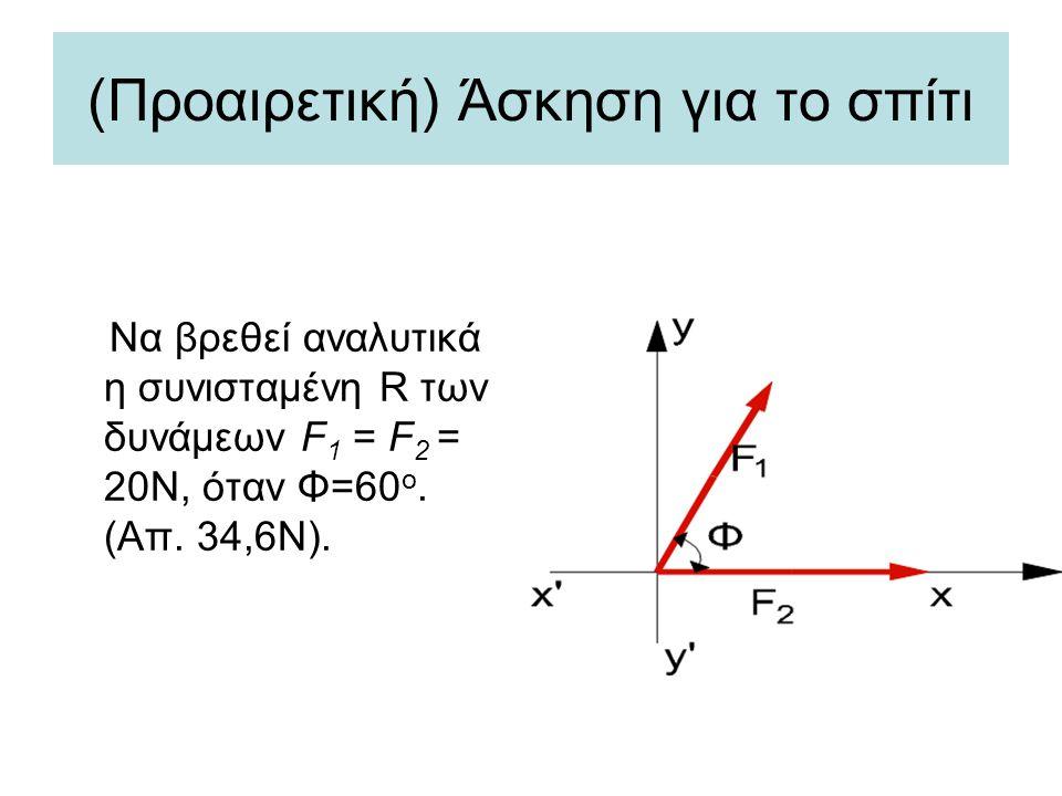 (Προαιρετική) Άσκηση για το σπίτι Να βρεθεί αναλυτικά η συνισταμένη R των δυνάμεων F 1 = F 2 = 20Ν, όταν Φ=60 ο. (Απ. 34,6N).