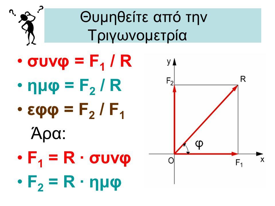 Θυμηθείτε από την Τριγωνομετρία •συνφ = F 1 / R •ημφ = F 2 / R •εφφ = F 2 / F 1 Άρα: •F 1 = R · συνφ •F 2 = R · ημφ