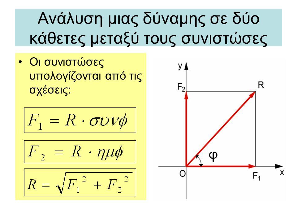Παράδειγμα 1 •Να βρεθεί η συνισταμένη R των δυνάμεων F 1 = 15Ν και F 2 =3N, όπως φαίνεται στο σχήμα, καθώς και η κλίση της R ως προς τον άξονα των Χ (δίνονται ημ0 ο =0, συν0 ο =1, ημ90 0 =1, συν90 0 =0).