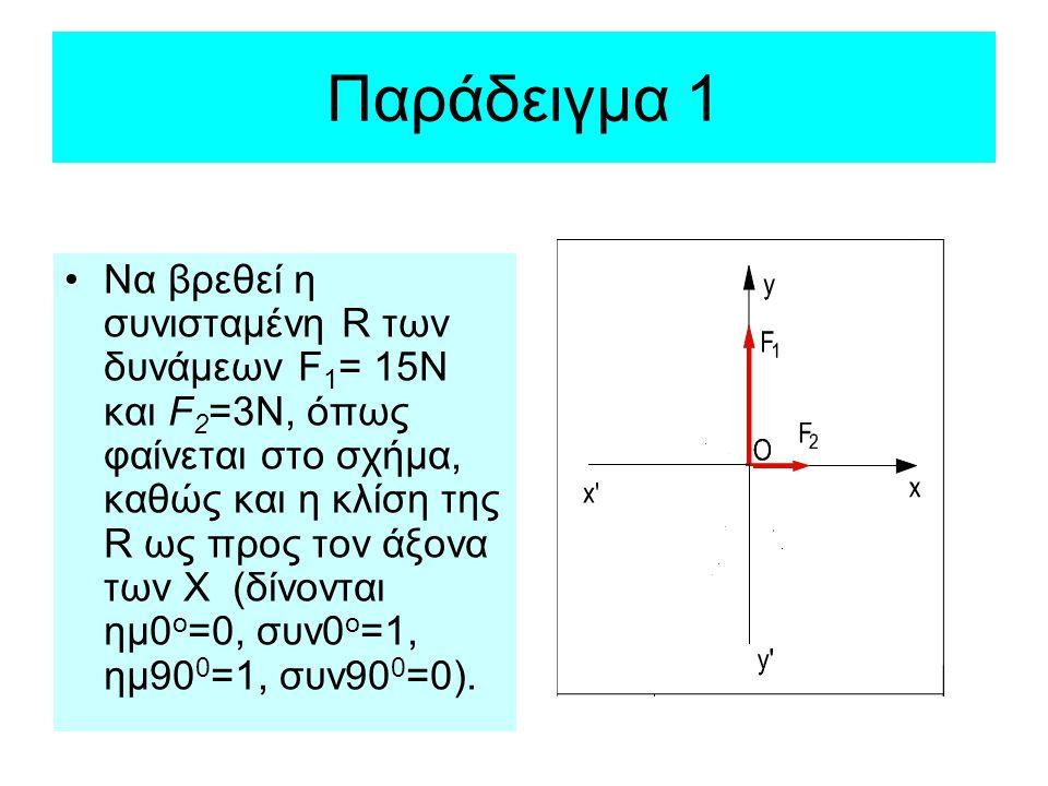 Παράδειγμα 1 •Να βρεθεί η συνισταμένη R των δυνάμεων F 1 = 15Ν και F 2 =3N, όπως φαίνεται στο σχήμα, καθώς και η κλίση της R ως προς τον άξονα των Χ (