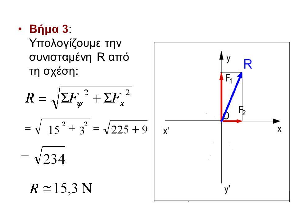 Υπολογισμός της κλίσης της συνισταμένης •Βήμα 4: Η γωνία φ που σχηματίζει η συνισταμένη R με τον άξονα των Χ υπολογίζεται από την εφαπτομένη της (κλίση) : •εφφ = F 1 / F 2 εφφ = 15 / 3 = 5 Και από πίνακες (βλέπε επόμενη διαφάνεια) βρίσκουμε φ ≈ 79 0