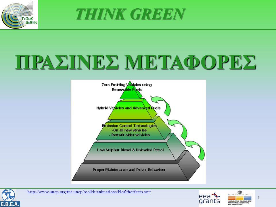 ΠΡΑΣΙΝΕΣ ΜΕΤΑΦΟΡΕΣ 1 THINK GREEN http://www.unep.org/tnt-unep/toolkit/animations/Healtheffects.swf