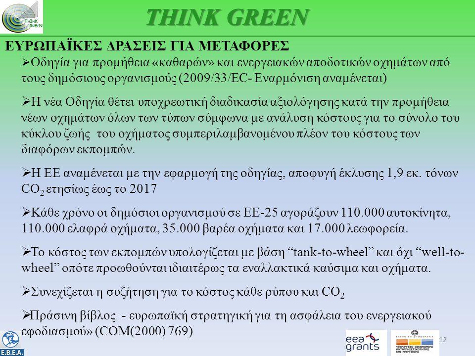 ΕΥΡΩΠΑΪΚΕΣ ΔΡΑΣΕΙΣ ΓΙΑ ΜΕΤΑΦΟΡΕΣ 12 THINK GREEN  Οδηγία για προμήθεια «καθαρών» και ενεργειακών αποδοτικών οχημάτων από τους δημόσιους οργανισμούς (2009/33/EC- Εναρμόνιση αναμένεται)  Η νέα Οδηγία θέτει υποχρεωτική διαδικασία αξιολόγησης κατά την προμήθεια νέων οχημάτων όλων των τύπων σύμφωνα με ανάλυση κόστους για το σύνολο του κύκλου ζωής του οχήματος συμπεριλαμβανομένου πλέον του κόστους των διαφόρων εκπομπών.
