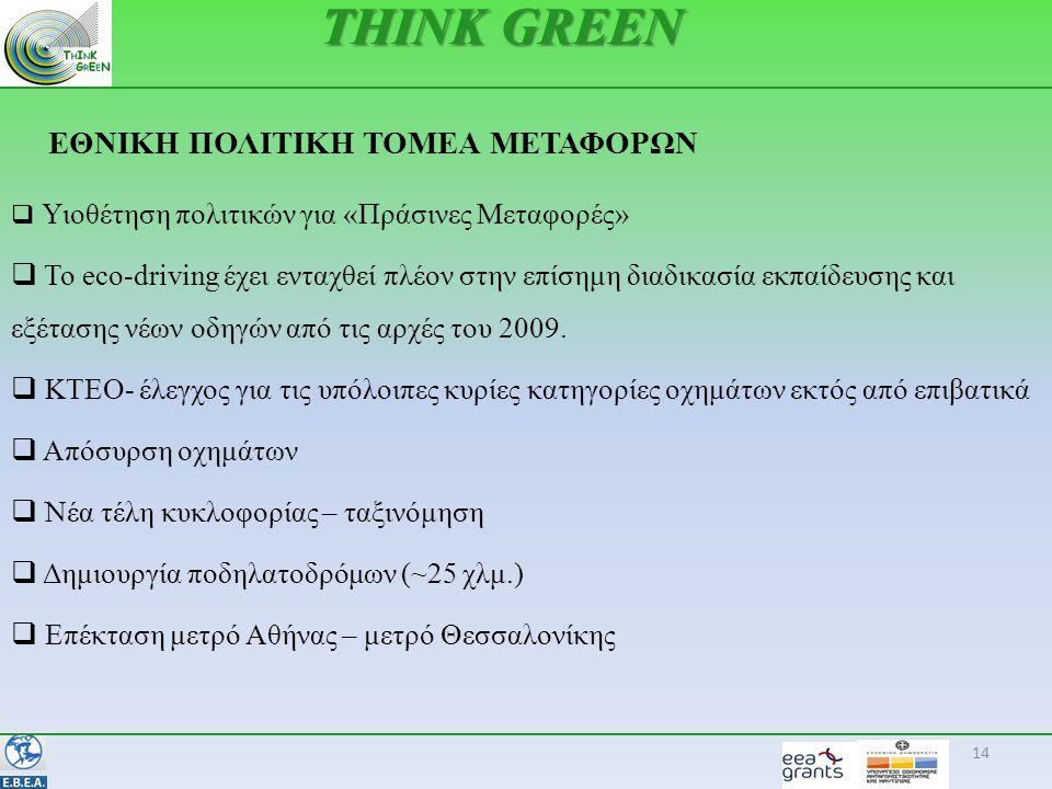 ΕΘΝΙΚΗ ΠΟΛΙΤΙΚΗ ΤΟΜΕΑ ΜΕΤΑΦΟΡΩΝ 14 THINK GREEN  Υιοθέτηση πολιτικών για «Πράσινες Μεταφορές»  Το eco-driving έχει ενταχθεί πλέον στην επίσημη διαδικασία εκπαίδευσης και εξέτασης νέων οδηγών από τις αρχές του 2009.
