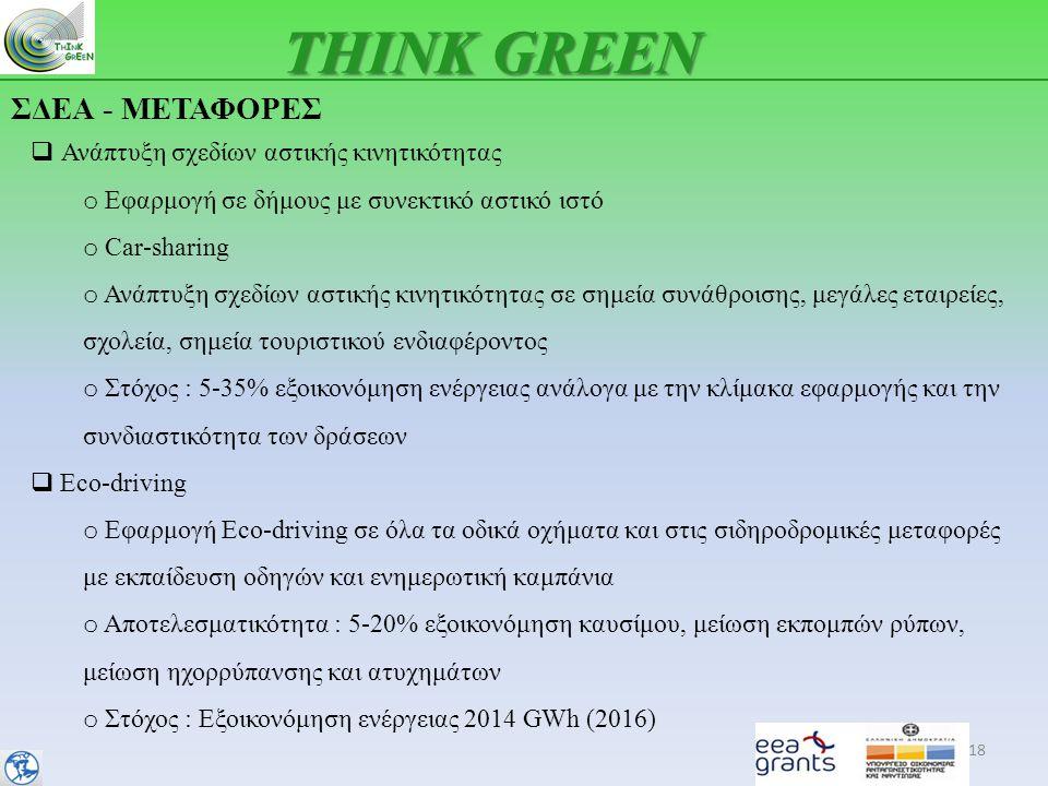ΣΔΕΑ - ΜΕΤΑΦΟΡΕΣ 18 THINK GREEN  Ανάπτυξη σχεδίων αστικής κινητικότητας o Εφαρμογή σε δήμους με συνεκτικό αστικό ιστό o Car-sharing o Ανάπτυξη σχεδίων αστικής κινητικότητας σε σημεία συνάθροισης, μεγάλες εταιρείες, σχολεία, σημεία τουριστικού ενδιαφέροντος o Στόχος : 5-35% εξοικονόμηση ενέργειας ανάλογα με την κλίμακα εφαρμογής και την συνδιαστικότητα των δράσεων  Eco-driving o Εφαρμογή Eco-driving σε όλα τα οδικά οχήματα και στις σιδηροδρομικές μεταφορές με εκπαίδευση οδηγών και ενημερωτική καμπάνια o Αποτελεσματικότητα : 5-20% εξοικονόμηση καυσίμου, μείωση εκπομπών ρύπων, μείωση ηχορρύπανσης και ατυχημάτων o Στόχος : Εξοικονόμηση ενέργειας 2014 GWh (2016)