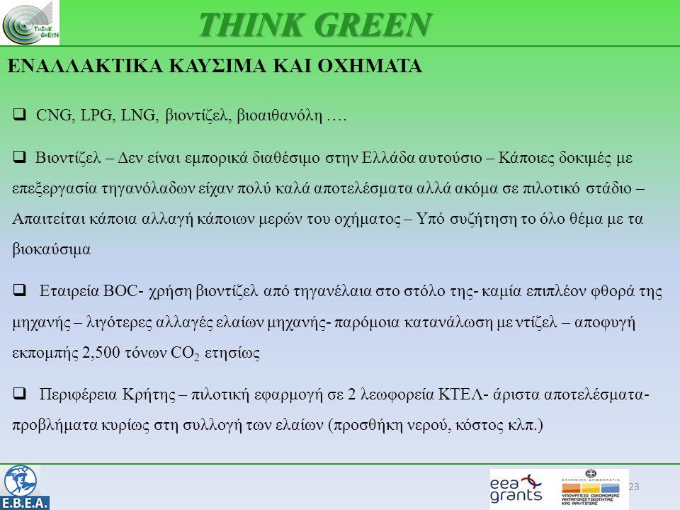 ΕΝΑΛΛΑΚΤΙΚΑ ΚΑΥΣΙΜΑ ΚΑΙ ΟΧΗΜΑΤΑ 23 THINK GREEN  CNG, LPG, LNG, βιοντίζελ, βιοαιθανόλη ….  Βιοντίζελ – Δεν είναι εμπορικά διαθέσιμο στην Ελλάδα αυτού
