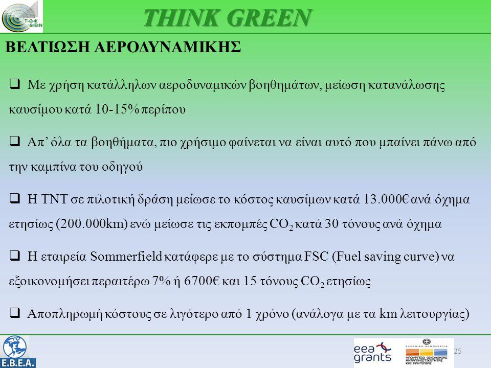 ΒΕΛΤΙΩΣΗ ΑΕΡΟΔΥΝΑΜΙΚΗΣ 25 THINK GREEN  Με χρήση κατάλληλων αεροδυναμικών βοηθημάτων, μείωση κατανάλωσης καυσίμου κατά 10-15% περίπου  Απ' όλα τα βοηθήματα, πιο χρήσιμο φαίνεται να είναι αυτό που μπαίνει πάνω από την καμπίνα του οδηγού  Η ΤΝΤ σε πιλοτική δράση μείωσε το κόστος καυσίμων κατά 13.000€ ανά όχημα ετησίως (200.000km) ενώ μείωσε τις εκπομπές CO 2 κατά 30 τόνους ανά όχημα  Η εταιρεία Sommerfield κατάφερε με το σύστημα FSC (Fuel saving curve) να εξοικονομήσει περαιτέρω 7% ή 6700€ και 15 τόνους CO 2 ετησίως  Αποπληρωμή κόστους σε λιγότερο από 1 χρόνο (ανάλογα με τα km λειτουργίας)