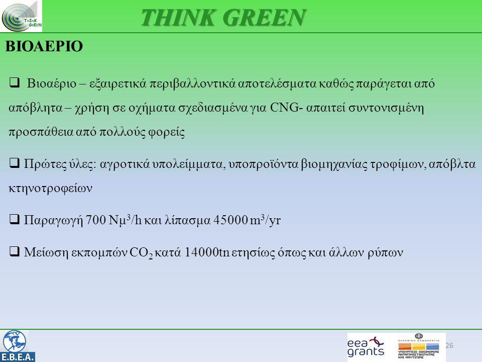 ΒΙΟΑΕΡΙΟ 26 THINK GREEN  Βιοαέριο – εξαιρετικά περιβαλλοντικά αποτελέσματα καθώς παράγεται από απόβλητα – χρήση σε οχήματα σχεδιασμένα για CNG- απαιτεί συντονισμένη προσπάθεια από πολλούς φορείς  Πρώτες ύλες: αγροτικά υπολείμματα, υποπροϊόντα βιομηχανίας τροφίμων, απόβλτα κτηνοτροφείων  Παραγωγή 700 Nμ 3 /h και λίπασμα 45000 m 3 /yr  Μείωση εκπομπών CO 2 κατά 14000tn ετησίως όπως και άλλων ρύπων