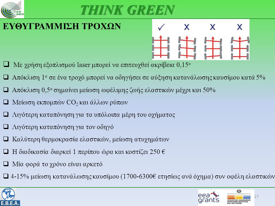 ΕΥΘΥΓΡΑΜΜΙΣΗ ΤΡΟΧΩΝ 27 THINK GREEN  Με χρήση εξοπλισμού laser μπορεί να επιτευχθεί ακρίβεια 0,15 o  Απόκλιση 1 o σε ένα τροχό μπορεί να οδηγήσει σε αύξηση κατανάλωσης καυσίμου κατά 5%  Απόκλιση 0,5 o σημαίνει μείωση ωφέλιμης ζωής ελαστικών μέχρι και 50%  Μείωση εκπομπών CO 2 και άλλων ρύπων  Λιγότερη καταπόνηση για τα υπόλοιπα μέρη του οχήματος  Λιγότερη καταπόνηση για τον οδηγό  Καλύτερη θερμοκρασία ελαστικών, μείωση ατυχημάτων  Η διαδικασία διαρκεί 1 περίπου ώρα και κοστίζει 250 €  Μία φορά το χρόνο είναι αρκετό  4-15% μείωση κατανάλωσης καυσίμου (1700-6300€ ετησίως ανά όχημα) συν οφέλη ελαστικών