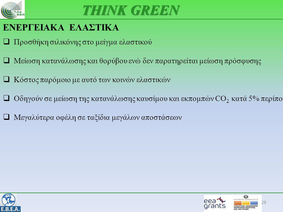 ΕΝΕΡΓΕΙΑΚΑ ΕΛΑΣΤΙΚΑ 28 THINK GREEN  Προσθήκη σιλικόνης στο μείγμα ελαστικού  Μείωση κατανάλωσης και θορύβου ενώ δεν παρατηρείται μείωση πρόσφυσης 