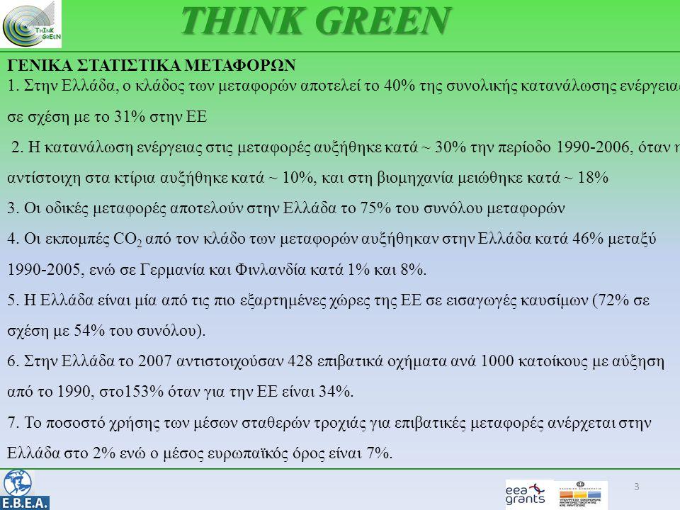 1. Στην Ελλάδα, ο κλάδος των μεταφορών αποτελεί το 40% της συνολικής κατανάλωσης ενέργειας σε σχέση με το 31% στην ΕΕ 2. Η κατανάλωση ενέργειας στις μ