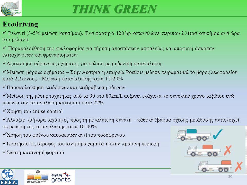 Ecodriving 30 THINK GREEN  Ρελαντί (3-5% μείωση καυσίμου). Ένα φορτηγό 420 hp καταναλώνει περίπου 2 λίτρα καυσίμου ανά ώρα στο ρελαντί  Παρακολούθησ