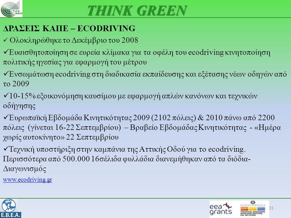 31 THINK GREEN ΔΡΑΣΕΙΣ ΚΑΠΕ – ECODRIVING  Ολοκληρώθηκε το Δεκέμβριο του 2008  Ευαισθητοποίηση σε ευρεία κλίμακα για τα οφέλη του ecodriving κινητοποίηση πολιτικής ηγεσίας για εφαρμογή του μέτρου  Ενσωμάτωση ecodriving στη διαδικασία εκπαίδευσης και εξέτασης νέων οδηγών από το 2009  10-15% εξοικονόμηση καυσίμου με εφαρμογή απλών κανόνων και τεχνικών οδήγησης  Ευρωπαϊκή Εβδομάδα Κινητικότητας 2009 (2102 πόλεις) & 2010 πάνω από 2200 πόλεις (γίνεται 16-22 Σεπτεμβρίου) – Βραβείο Εβδομάδας Κινητικότητας - «Ημέρα χωρίς αυτοκίνητο» 22 Σεπτεμβρίου  Τεχνική υποστήριξη στην καμπάνια της Αττικής Οδού για το ecodriving.