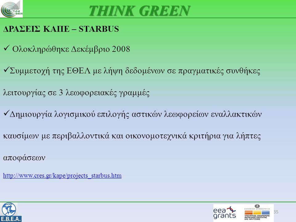 35 THINK GREEN ΔΡΑΣΕΙΣ ΚΑΠΕ – STARBUS  Ολοκληρώθηκε Δεκέμβριο 2008  Συμμετοχή της ΕΘΕΛ με λήψη δεδομένων σε πραγματικές συνθήκες λειτουργίας σε 3 λεωφορειακές γραμμές  Δημιουργία λογισμικού επιλογής αστικών λεωφορείων εναλλακτικών καυσίμων με περιβαλλοντικά και οικονομοτεχνικά κριτήρια για λήπτες αποφάσεων http://www.cres.gr/kape/projects_starbus.htm