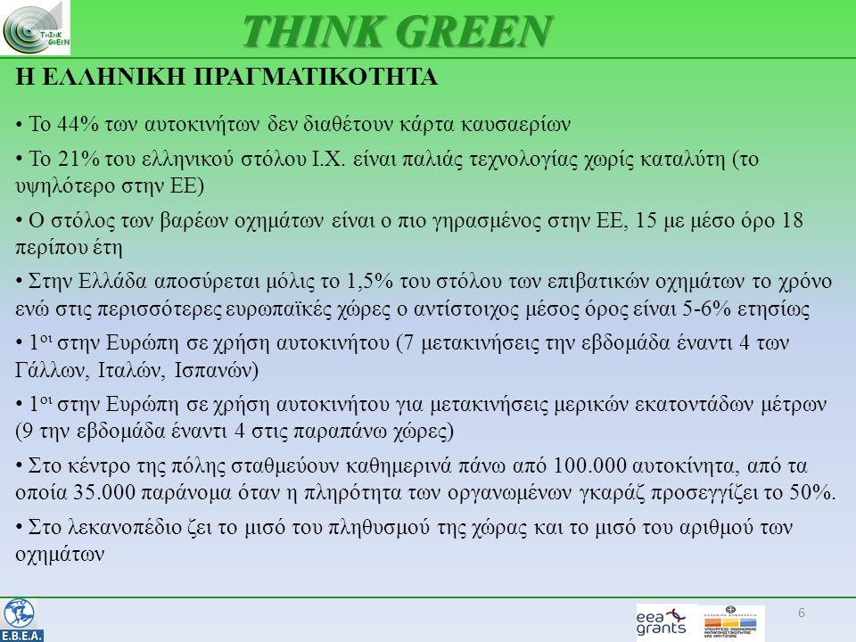 6 THINK GREEN • Το 44% των αυτοκινήτων δεν διαθέτουν κάρτα καυσαερίων • Το 21% του ελληνικού στόλου Ι.Χ. είναι παλιάς τεχνολογίας χωρίς καταλύτη (το υ