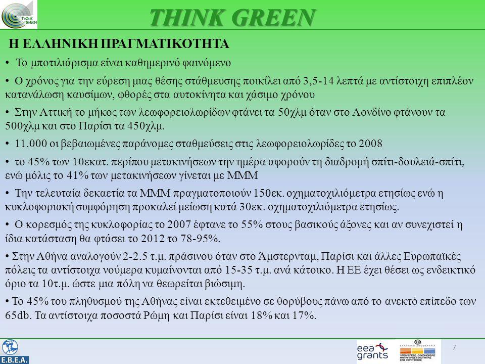7 THINK GREEN • Το μποτιλιάρισμα είναι καθημερινό φαινόμενο • Ο χρόνος για την εύρεση μιας θέσης στάθμευσης ποικίλει από 3,5-14 λεπτά με αντίστοιχη επιπλέον κατανάλωση καυσίμων, φθορές στα αυτοκίνητα και χάσιμο χρόνου • Στην Αττική το μήκος των λεωφορειολωρίδων φτάνει τα 50χλμ όταν στο Λονδίνο φτάνουν τα 500χλμ και στο Παρίσι τα 450χλμ.