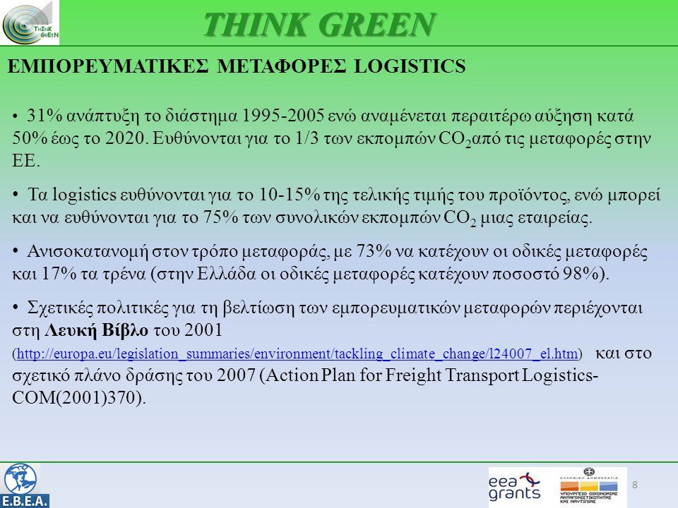 ΕΜΠΟΡΕΥΜΑΤΙΚΕΣ ΜΕΤΑΦΟΡΕΣ LOGISTICS 8 THINK GREEN • 31% ανάπτυξη το διάστημα 1995-2005 ενώ αναμένεται περαιτέρω αύξηση κατά 50% έως το 2020. Ευθύνονται