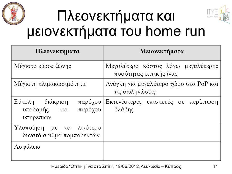 """Ημερίδα """"Οπτική Ίνα στο Σπίτι"""", 18/06/2012, Λευκωσία – Κύπρος11 Πλεονεκτήματα και μειονεκτήματα του home run ΠλεονεκτήματαΜειονεκτήματα Μέγιστο εύρος"""