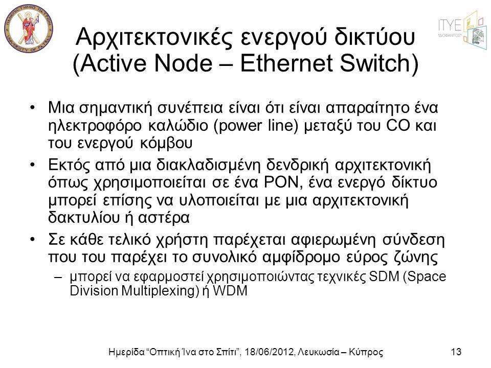 """Ημερίδα """"Οπτική Ίνα στο Σπίτι"""", 18/06/2012, Λευκωσία – Κύπρος13 Αρχιτεκτονικές ενεργού δικτύου (Active Node – Ethernet Switch) •Μια σημαντική συνέπεια"""