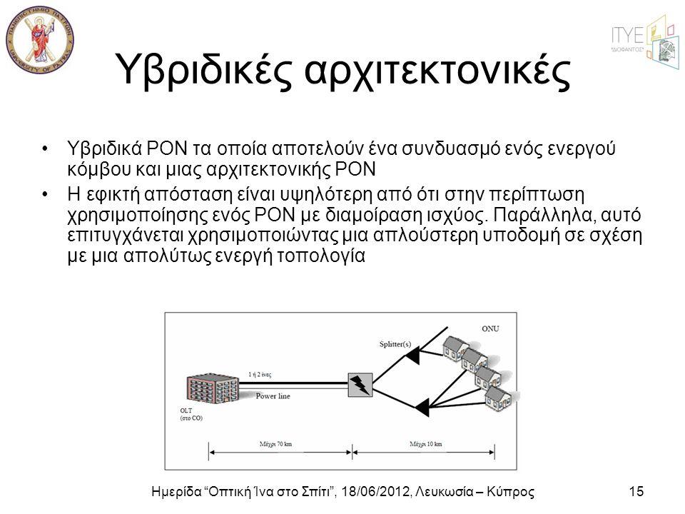 """Ημερίδα """"Οπτική Ίνα στο Σπίτι"""", 18/06/2012, Λευκωσία – Κύπρος15 Υβριδικές αρχιτεκτονικές •Υβριδικά PON τα οποία αποτελούν ένα συνδυασμό ενός ενεργού κ"""