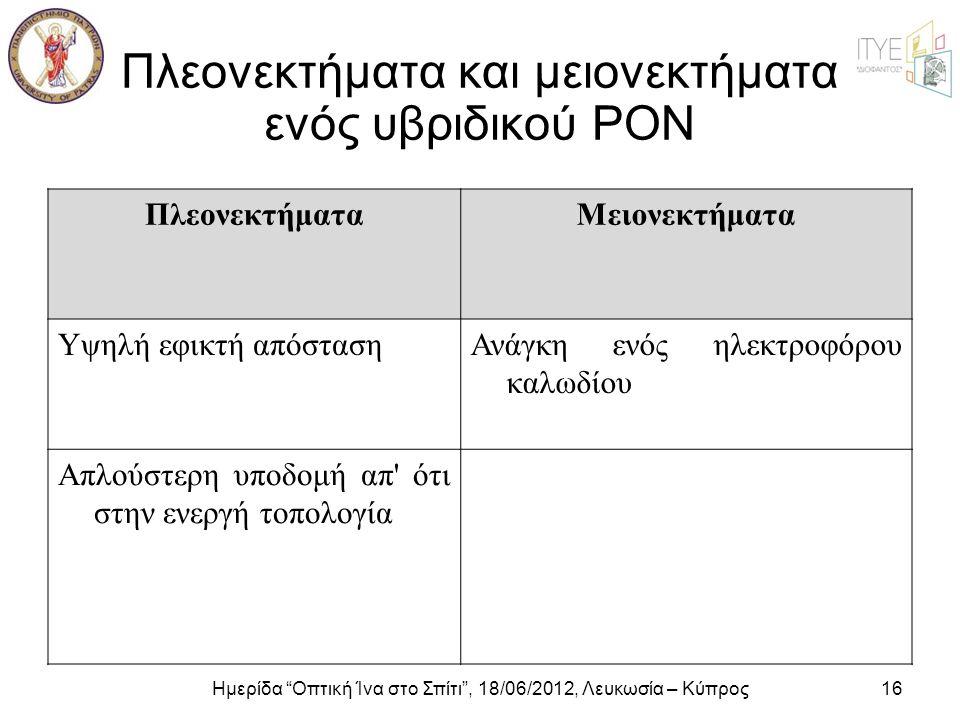 """Ημερίδα """"Οπτική Ίνα στο Σπίτι"""", 18/06/2012, Λευκωσία – Κύπρος16 Πλεονεκτήματα και μειονεκτήματα ενός υβριδικού PON ΠλεονεκτήματαΜειονεκτήματα Υψηλή εφ"""