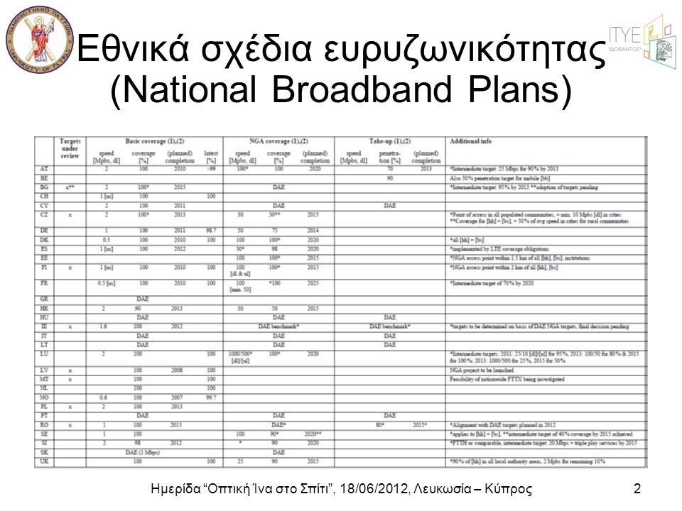 """Ημερίδα """"Οπτική Ίνα στο Σπίτι"""", 18/06/2012, Λευκωσία – Κύπρος2 Εθνικά σχέδια ευρυζωνικότητας (National Broadband Plans)"""