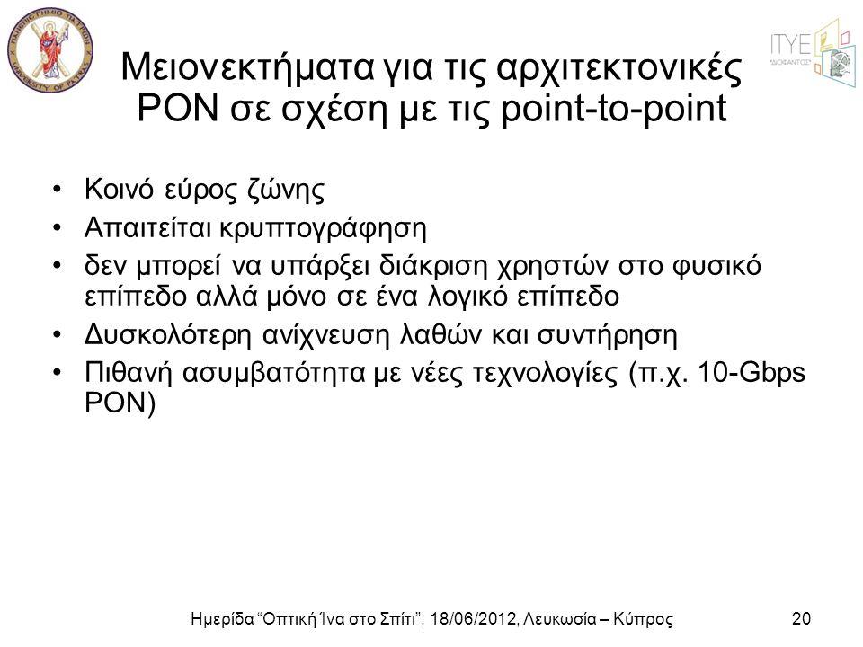 """Ημερίδα """"Οπτική Ίνα στο Σπίτι"""", 18/06/2012, Λευκωσία – Κύπρος20 Μειονεκτήματα για τις αρχιτεκτονικές PON σε σχέση με τις point-to-point •Κοινό εύρος ζ"""