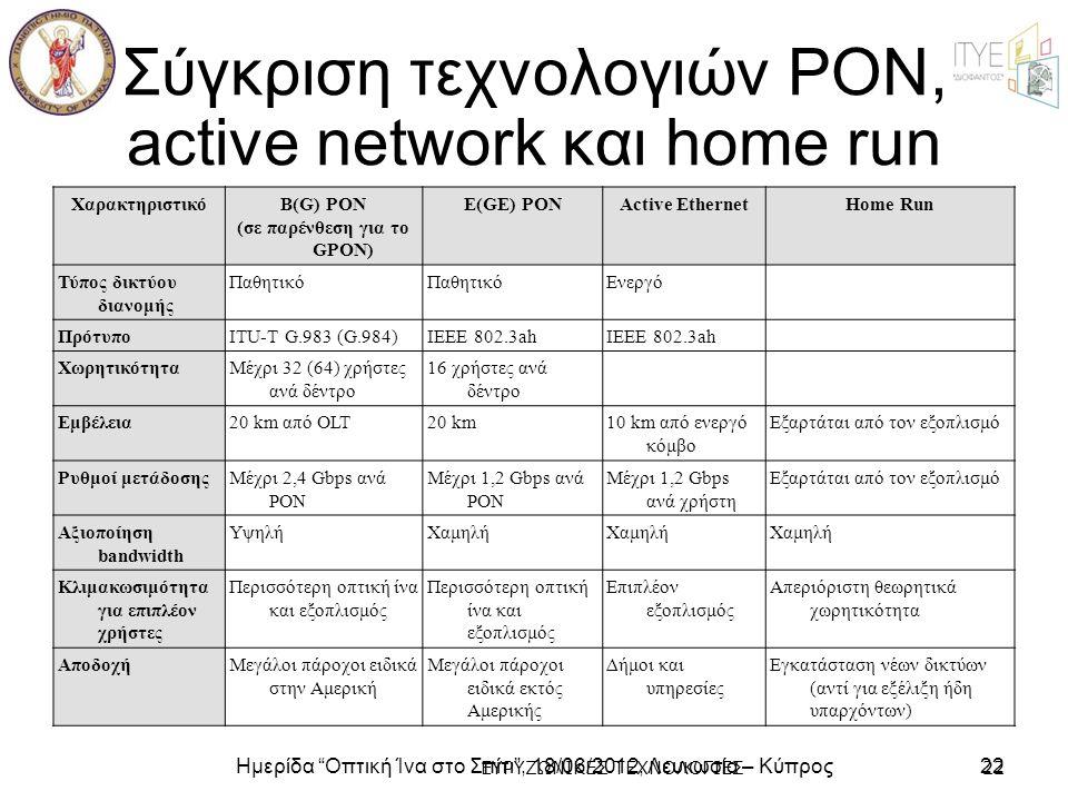 """Ημερίδα """"Οπτική Ίνα στο Σπίτι"""", 18/06/2012, Λευκωσία – Κύπρος22 ΕΥΡΥΖΩΝΙΚΕΣ ΤΕΧΝΟΛΟΓΙΕΣ22 Σύγκριση τεχνολογιών PON, active network και home run Χαρακτ"""