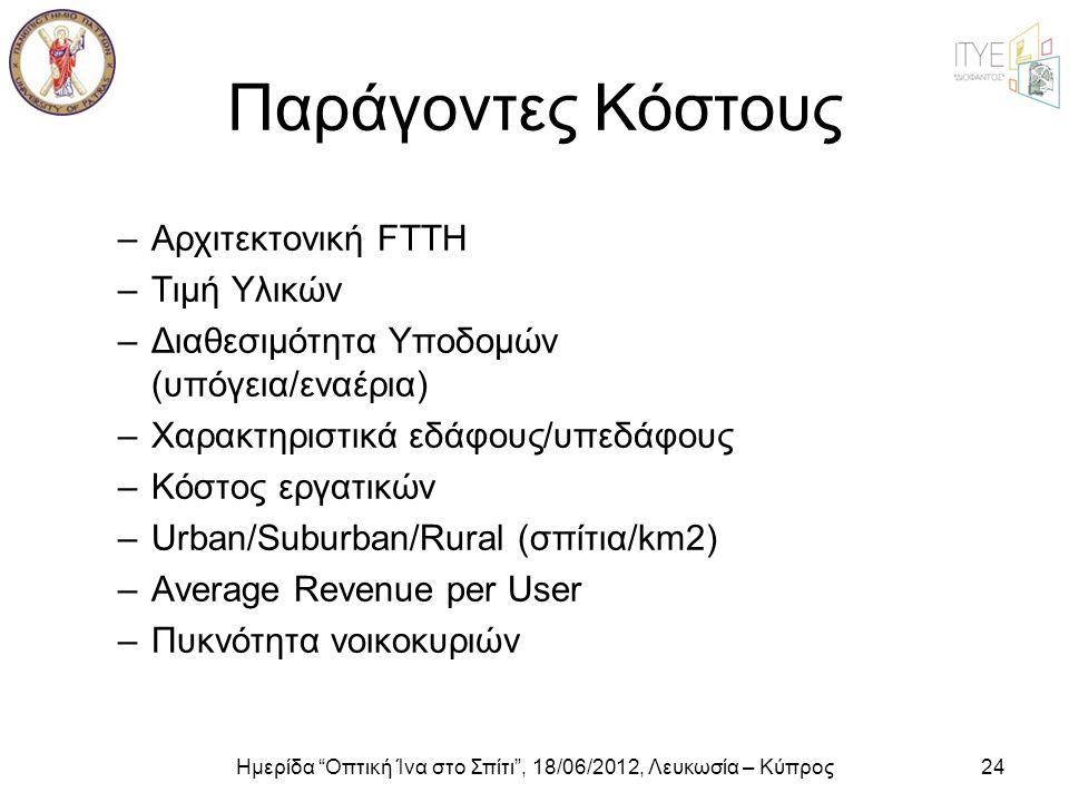 """Ημερίδα """"Οπτική Ίνα στο Σπίτι"""", 18/06/2012, Λευκωσία – Κύπρος24 Παράγοντες Κόστους –Αρχιτεκτονική FTTH –Τιμή Υλικών –Διαθεσιμότητα Υποδομών (υπόγεια/ε"""