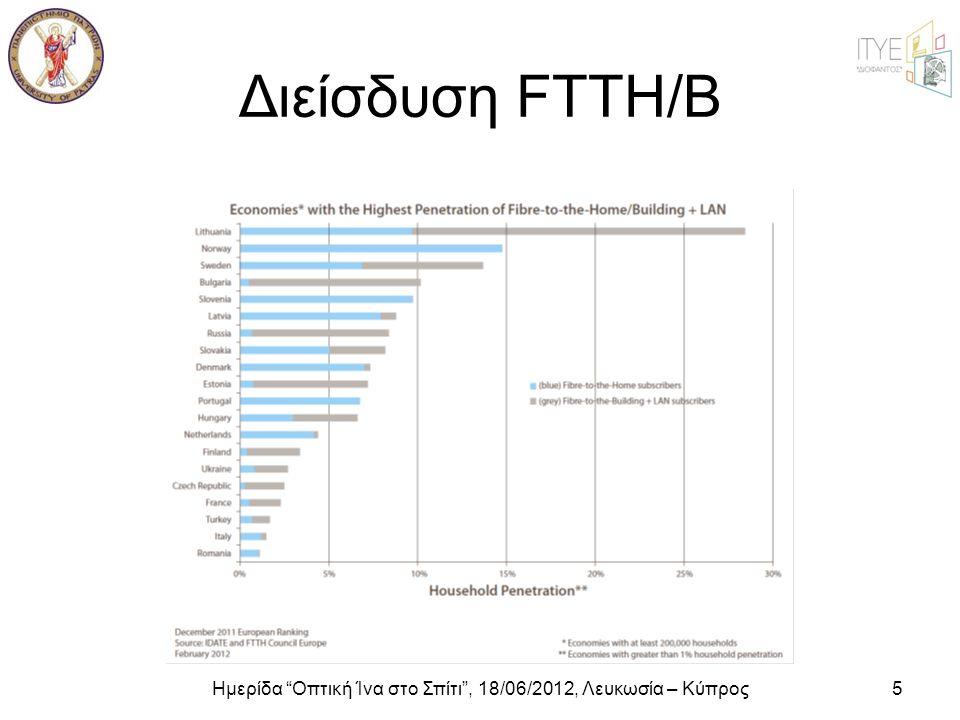 """Ημερίδα """"Οπτική Ίνα στο Σπίτι"""", 18/06/2012, Λευκωσία – Κύπρος5 Διείσδυση FTTH/B"""