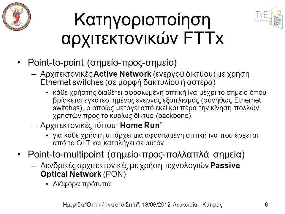 """Ημερίδα """"Οπτική Ίνα στο Σπίτι"""", 18/06/2012, Λευκωσία – Κύπρος6 Κατηγοριοποίηση αρχιτεκτονικών FTTx •Point-to-point (σημείο-προς-σημείο) –Αρχιτεκτονικέ"""