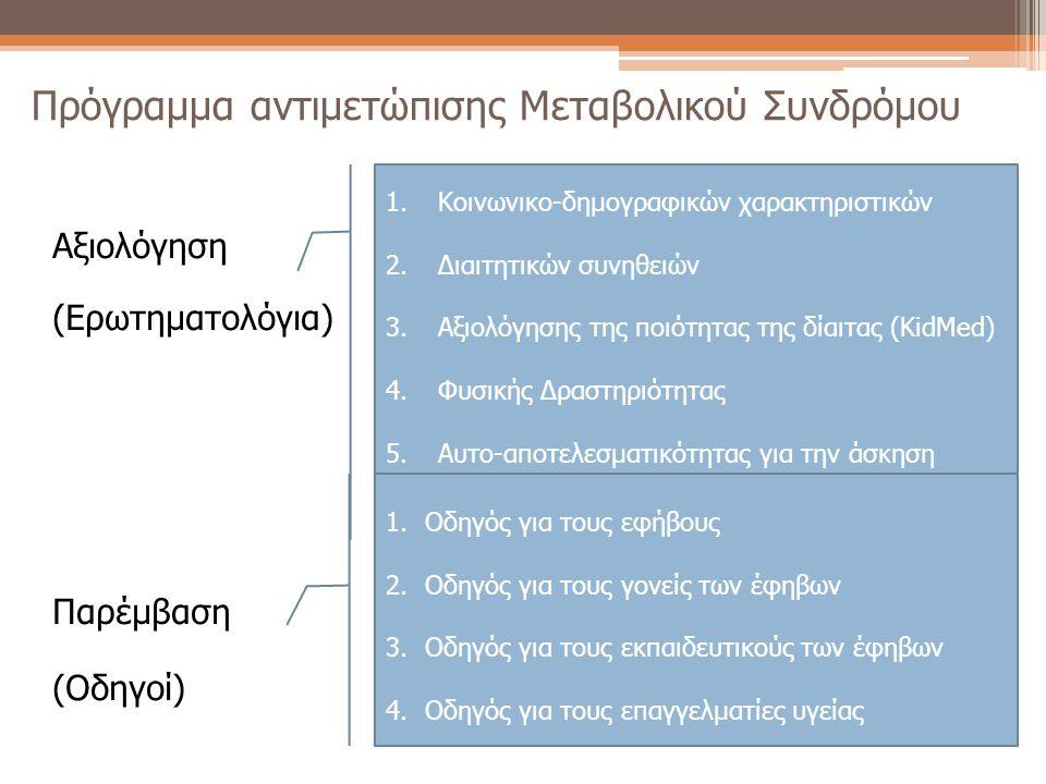 Πρόγραμμα αντιμετώπισης Μεταβολικού Συνδρόμου Αξιολόγηση (Ερωτηματολόγια) Παρέμβαση (Οδηγοί) 1.Κοινωνικο-δημογραφικών χαρακτηριστικών 2.Διαιτητικών συ