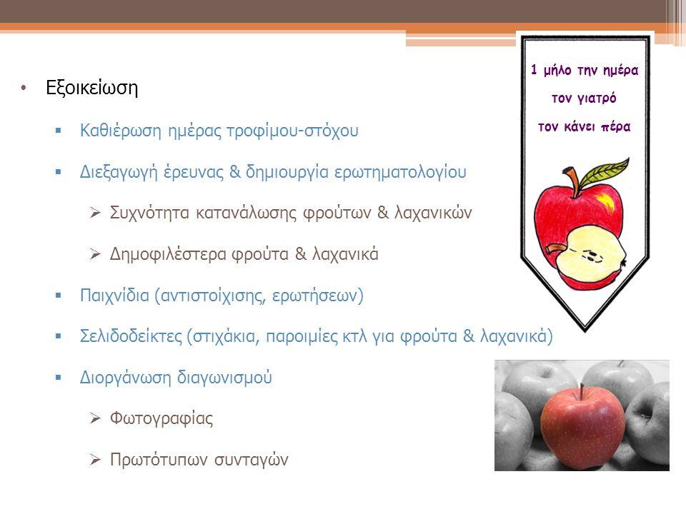 1 μήλο την ημέρα τον γιατρό τον κάνει πέρα • Εξοικείωση  Καθιέρωση ημέρας τροφίμου-στόχου  Διεξαγωγή έρευνας & δημιουργία ερωτηματολογίου  Συχνότητ