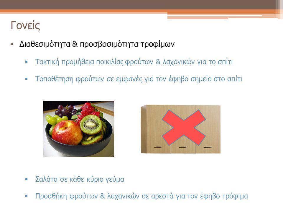 Γονείς • Διαθεσιμότητα & προσβασιμότητα τροφίμων  Τακτική προμήθεια ποικιλίας φρούτων & λαχανικών για το σπίτι  Τοποθέτηση φρούτων σε εμφανές για το
