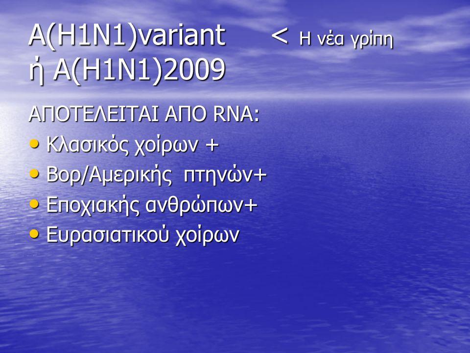 Α(Η1Ν1)variant < Η νέα γρίπη ή Α(Η1Ν1)2009 ΑΠΟΤΕΛΕΙΤΑΙ ΑΠΟ RNA: • Κλασικός χοίρων + • Βορ/Αμερικής πτηνών+ • Εποχιακής ανθρώπων+ • Ευρασιατικού χοίρων