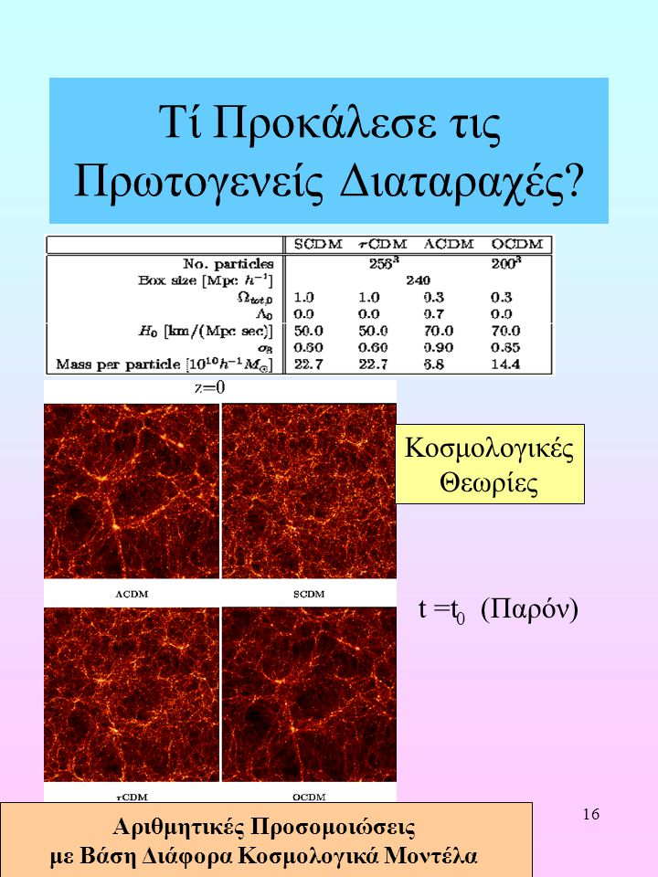 16 Τί Προκάλεσε τις Πρωτογενείς Διαταραχές? Αριθμητικές Προσομοιώσεις με Βάση Διάφορα Κοσμολογικά Μοντέλα t =t (Παρόν) 0 Κοσμολογικές Θεωρίες