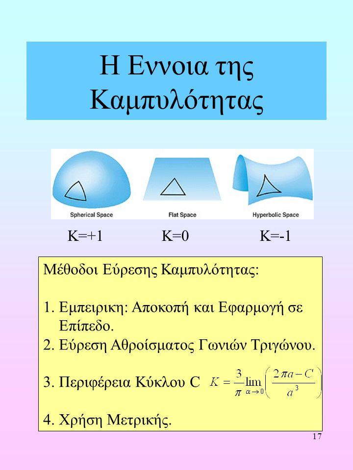 17 Η Εννοια της Καμπυλότητας K=+1K=0K=-1 Μέθοδοι Εύρεσης Καμπυλότητας: 1. Εμπειρικη: Αποκοπή και Εφαρμογή σε Επίπεδο. 2. Εύρεση Αθροίσματος Γωνιών Τρι