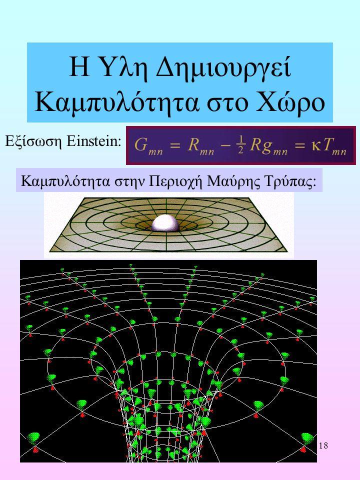 18 Η Υλη Δημιουργεί Καμπυλότητα στο Χώρο Εξίσωση Einstein: Καμπυλότητα στην Περιοχή Μαύρης Τρύπας: