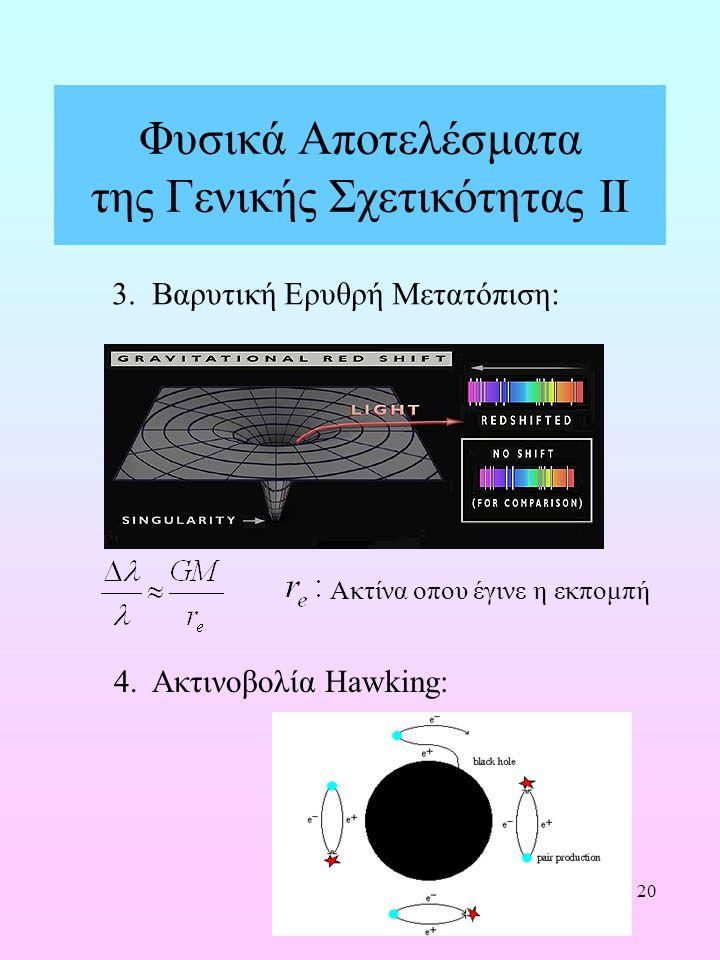 20 Φυσικά Αποτελέσματα της Γενικής Σχετικότητας ΙΙ 3. Βαρυτική Ερυθρή Μετατόπιση: Ακτίνα οπου έγινε η εκπομπή 4. Ακτινοβολία Hawking: